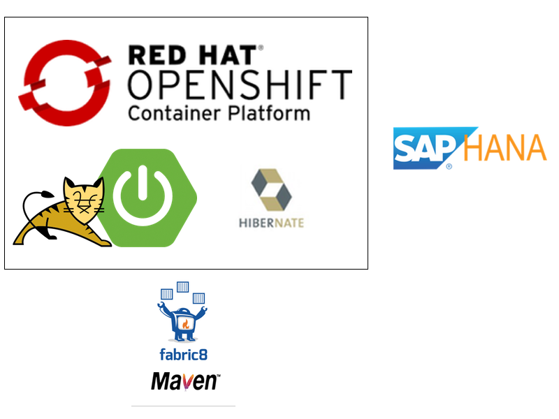 Red Hat Raffle Architecture